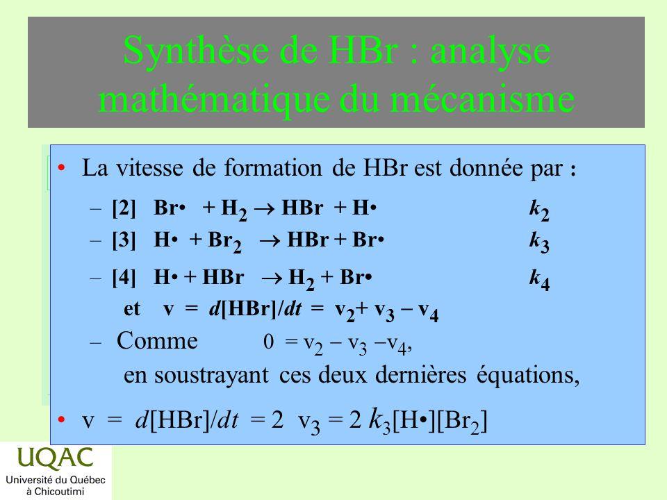 réactifs produits énergie temps Synthèse de HBr : analyse mathématique du mécanisme La vitesse de formation de HBr est donnée par : –[2] Br + H 2 HBr