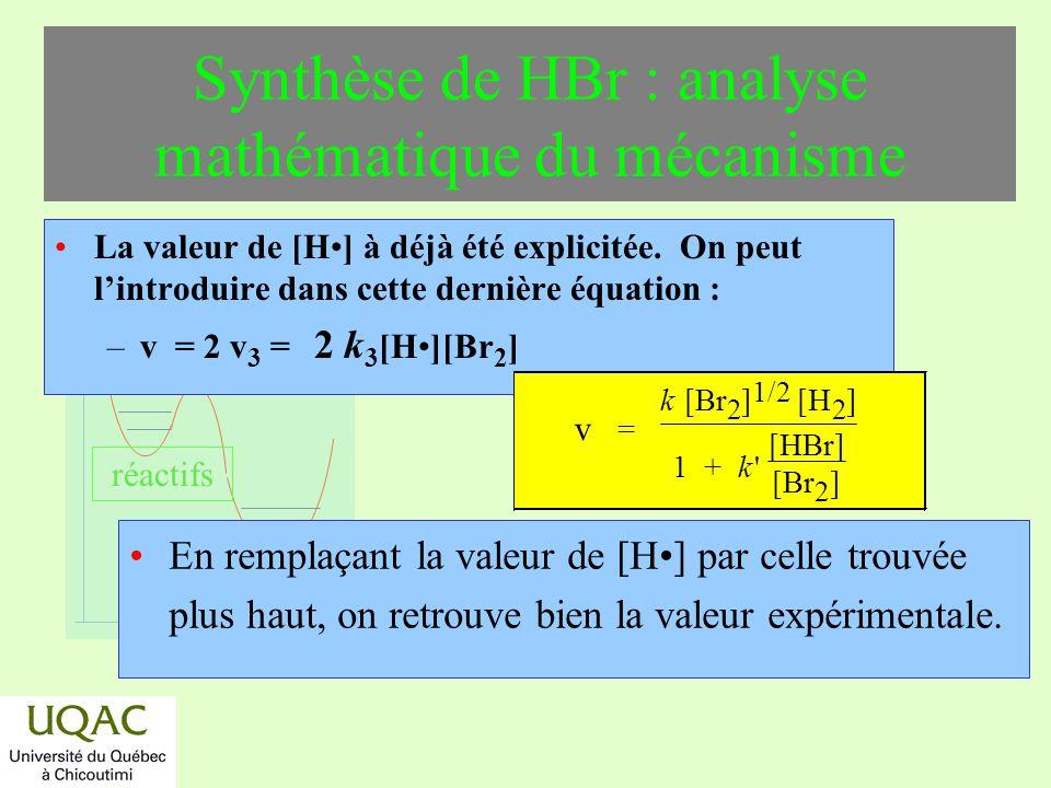 réactifs produits énergie temps Synthèse de HBr : analyse mathématique du mécanisme La valeur de [H] à déjà été explicitée. On peut lintroduire dans c