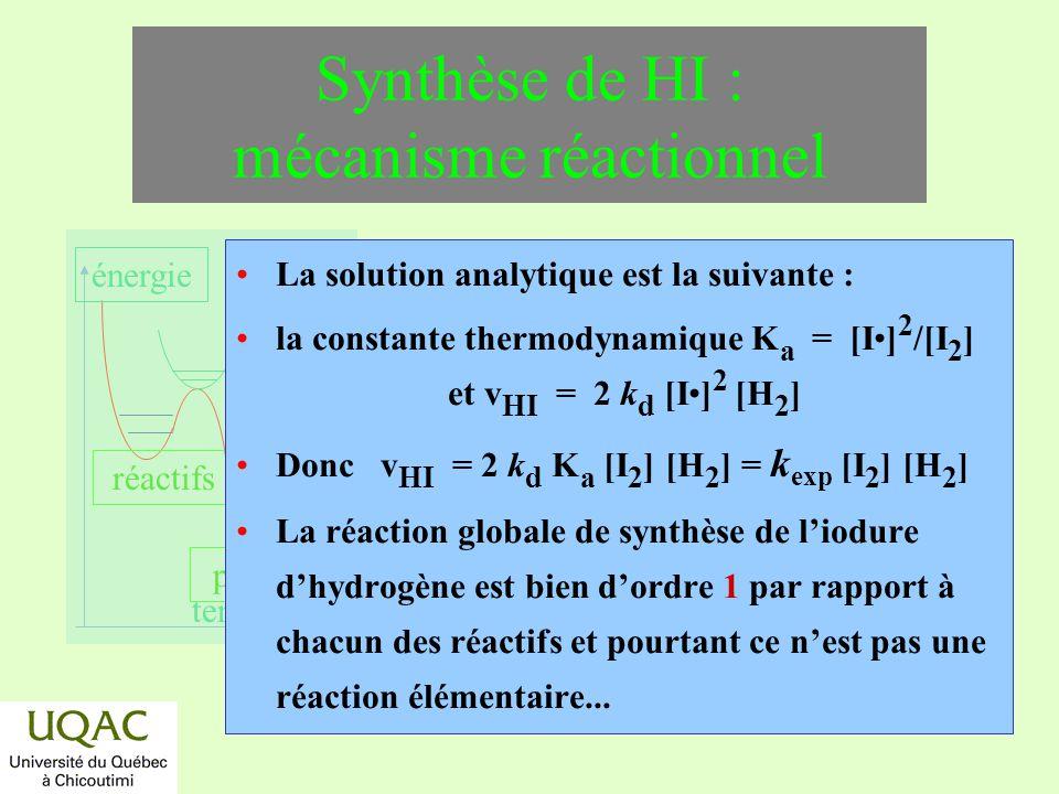 réactifs produits énergie temps La solution analytique est la suivante : la constante thermodynamique K a = [I] 2 /[I 2 ] et v HI = 2 k d [I] 2 [H 2 ]
