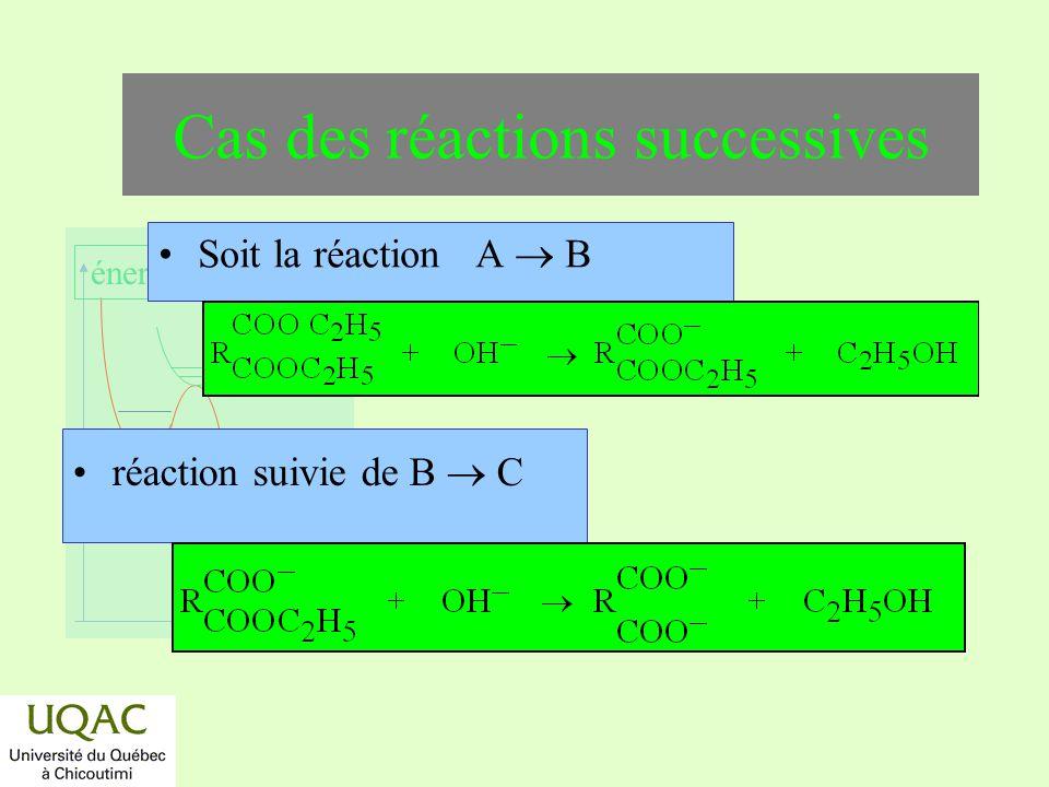 réactifs produits énergie temps Cas des réactions successives Soit la réaction A B réaction suivie de B C