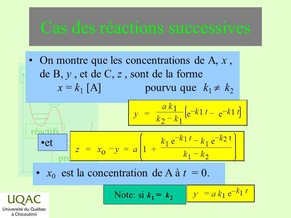 réactifs produits énergie temps On montre que les concentrations de A, x, de B, y, et de C, z, sont de la forme x = k 1 [A]pourvu que k 1 k 2 Cas des