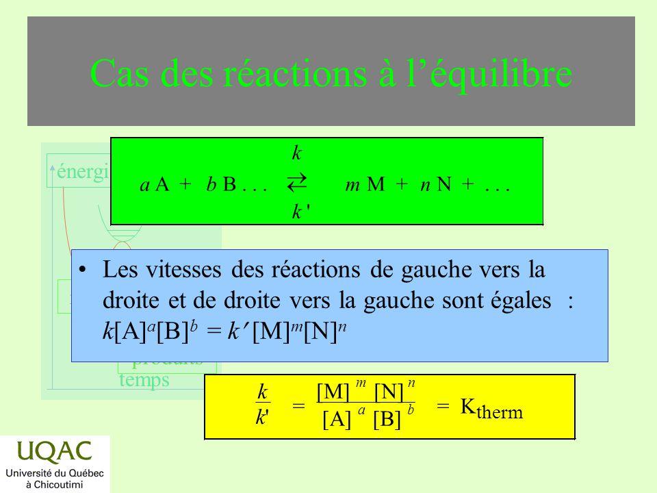 réactifs produits énergie temps Les vitesses des réactions de gauche vers la droite et de droite vers la gauche sont égales : k[A] a [B] b = k [M] m [