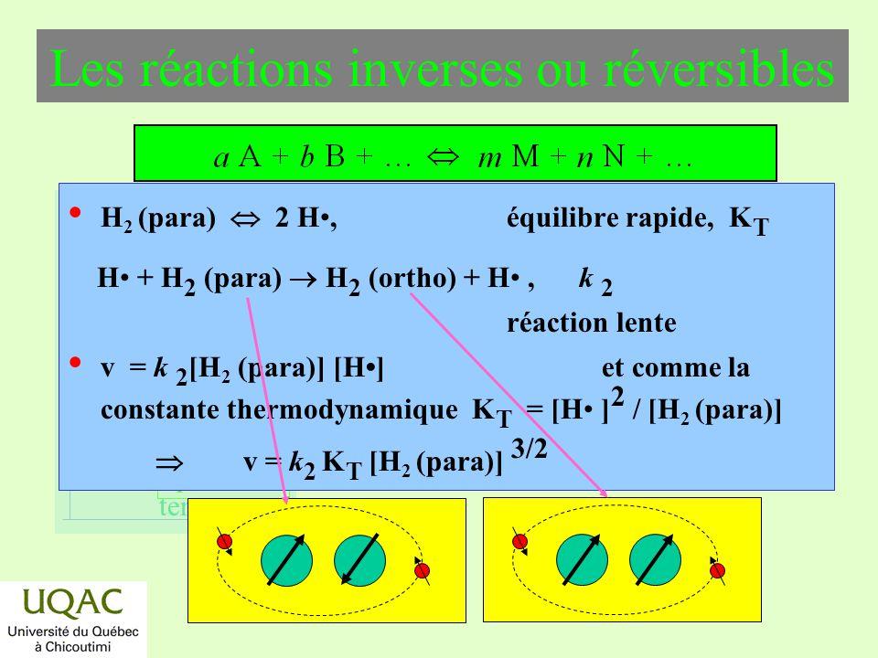 réactifs produits énergie temps Les réactions inverses ou réversibles H 2 (para) 2 H, équilibre rapide, K T H + H 2 (para) H 2 (ortho) + H, k 2 réacti