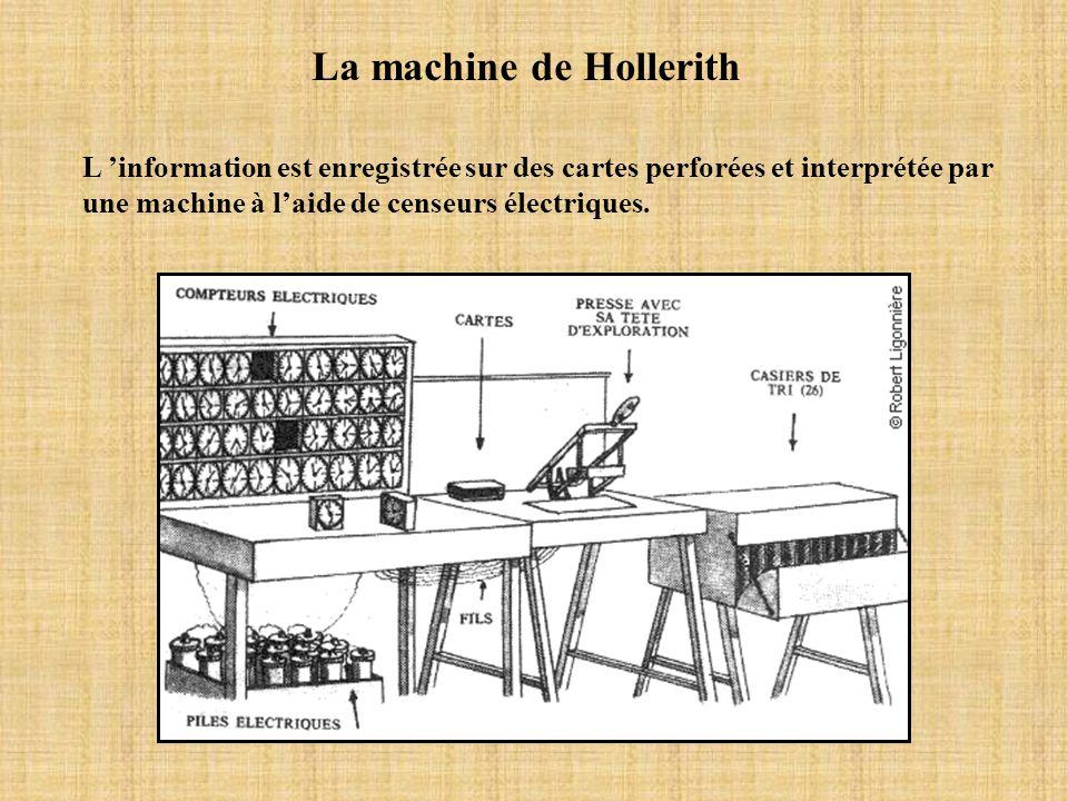 L information est enregistrée sur des cartes perforées et interprétée par une machine à laide de censeurs électriques. La machine de Hollerith