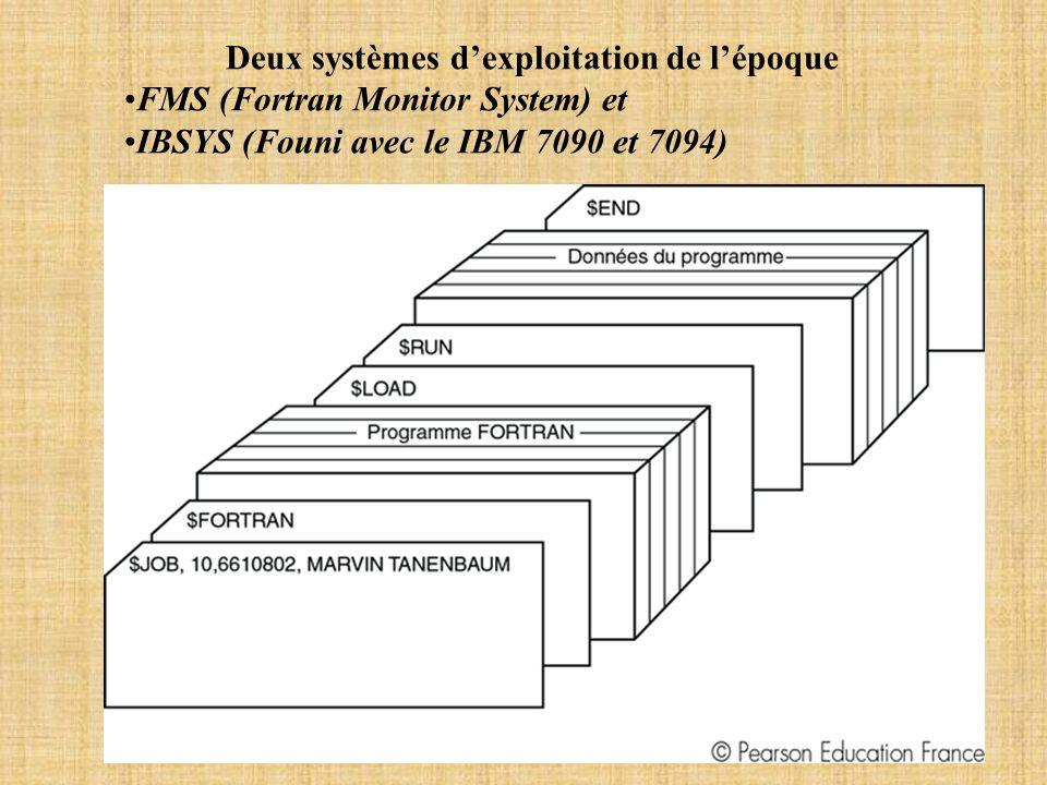 Deux systèmes dexploitation de lépoque FMS (Fortran Monitor System) et IBSYS (Founi avec le IBM 7090 et 7094)