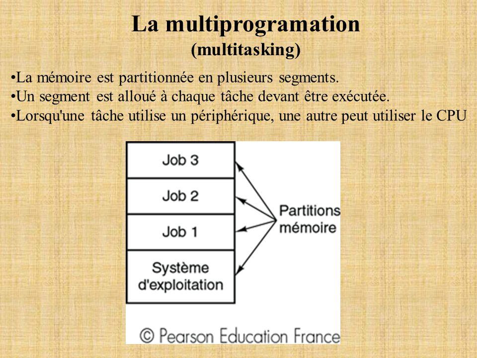 La multiprogramation (multitasking) La mémoire est partitionnée en plusieurs segments. Un segment est alloué à chaque tâche devant être exécutée. Lors