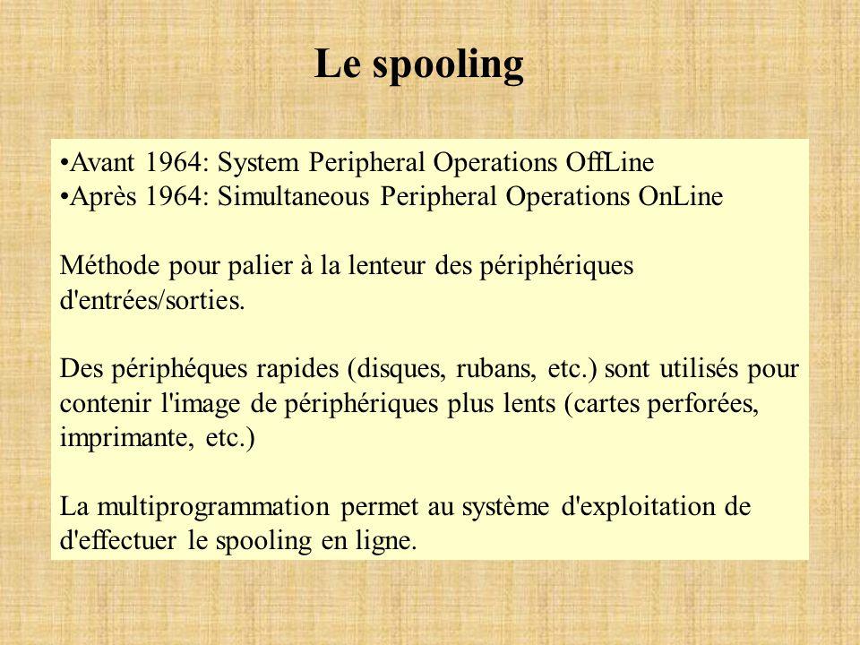 Le spooling Avant 1964: System Peripheral Operations OffLine Après 1964: Simultaneous Peripheral Operations OnLine Méthode pour palier à la lenteur de