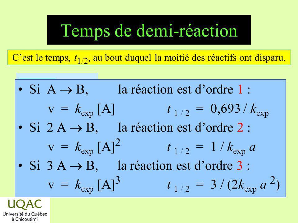 réactifs produits énergie temps Temps de demi-réaction Si A B, la réaction est dordre 1 : v = k exp [A]t 1 / 2 = 0,693 / k exp Si 2 A B, la réaction e