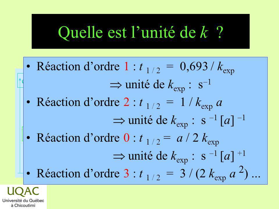 réactifs produits énergie temps Quelle est lunité de k ? Réaction dordre 1 : t 1 / 2 = 0,693 / k exp unité de k exp : s 1 Réaction dordre 2 : t 1 / 2