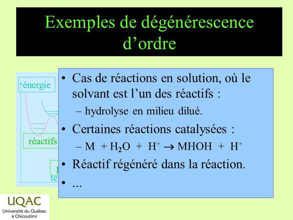 réactifs produits énergie temps Exemples de dégénérescence dordre Cas de réactions en solution, où le solvant est lun des réactifs : –hydrolyse en mil