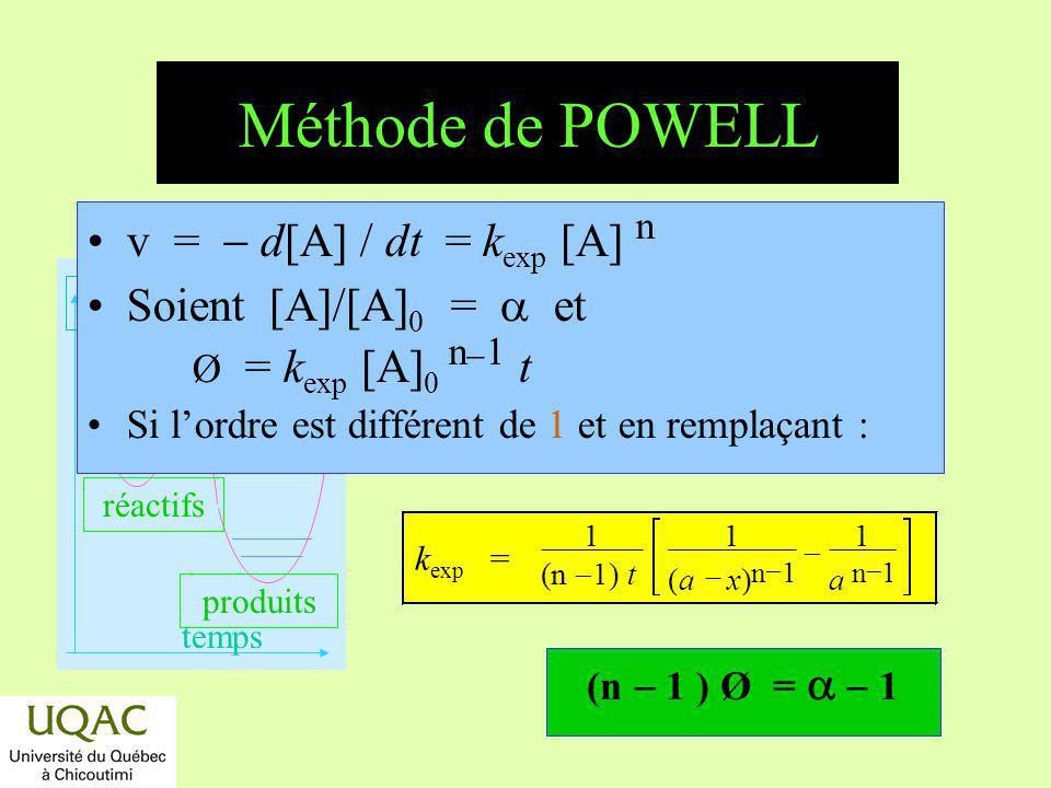 réactifs produits énergie temps Méthode de POWELL v = d[A] / dt = k exp [A] n Soient [A]/[A] 0 = et Ø = k exp [A] 0 n 1 t Si lordre est différent de 1