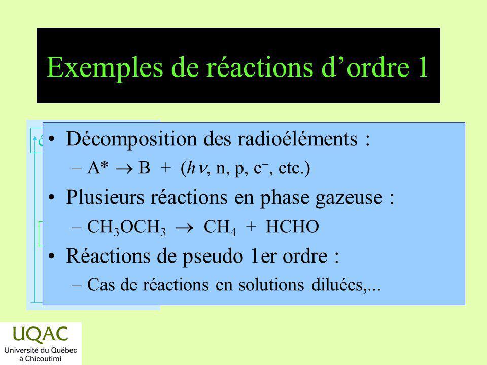réactifs produits énergie temps Exemples de réactions dordre 1 Décomposition des radioéléments : –A* B + (h, n, p, e, etc.) Plusieurs réactions en pha