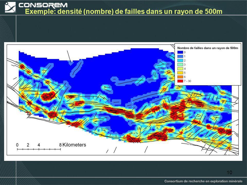 10 Exemple: densité (nombre) de failles dans un rayon de 500m