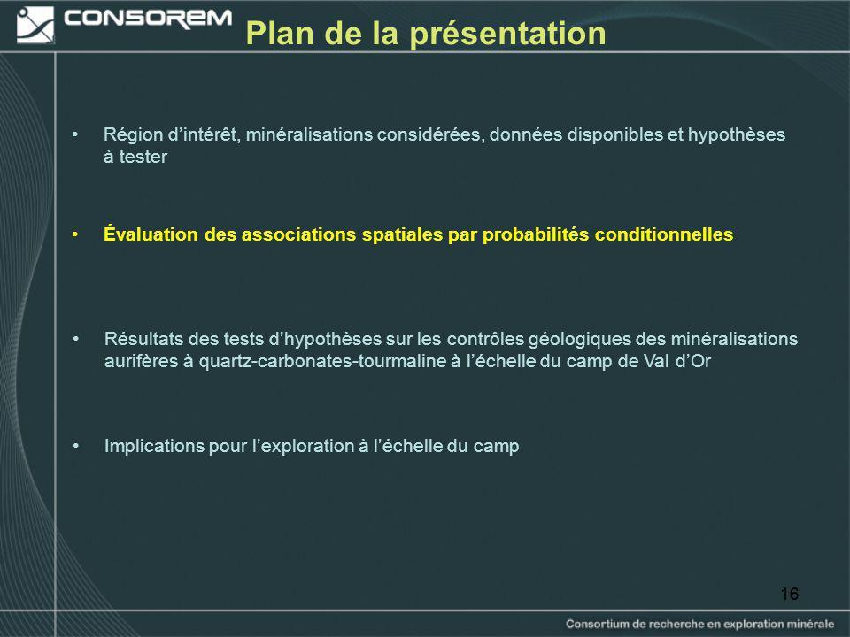 16 Plan de la présentation Région dintérêt, minéralisations considérées, données disponibles et hypothèses à tester Résultats des tests dhypothèses su