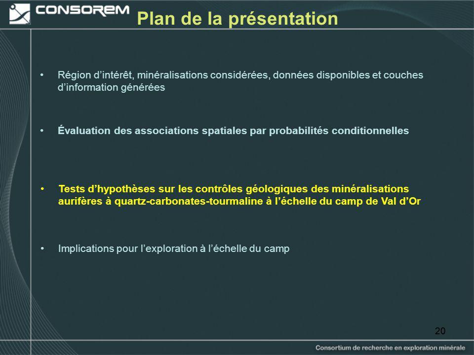 20 Plan de la présentation Région dintérêt, minéralisations considérées, données disponibles et couches dinformation générées Tests dhypothèses sur le