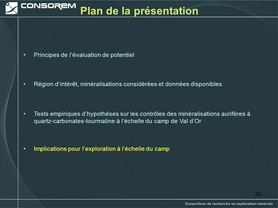 30 Plan de la présentation Principes de lévaluation de potentiel Région dintérêt, minéralisations considérées et données disponibles Tests empiriques