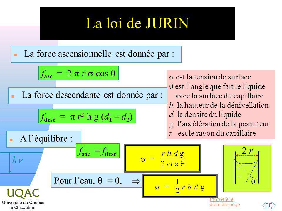 Passer à la première page v = 0 h La loi de JURIN n La force ascensionnelle est donnée par : f asc = 2 r cos est la tension de surface est langle que fait le liquide avec la surface du capillaire h la hauteur de la dénivellation d la densité du liquide g laccélération de la pesanteur r est le rayon du capillaire n La force descendante est donnée par : f desc = r 2 h g (d 1 d 2 ) n A léquilibre : f asc = f desc Pour leau, = 0, 2 r