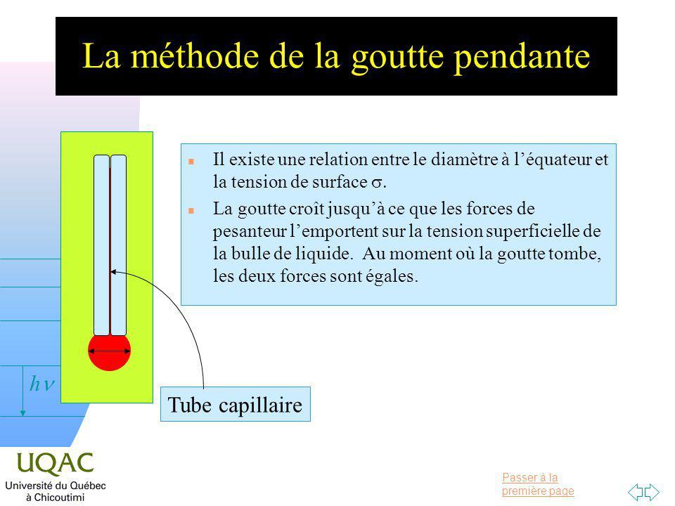 Passer à la première page v = 0 h La méthode de la goutte pendante Il existe une relation entre le diamètre à léquateur et la tension de surface n La goutte croît jusquà ce que les forces de pesanteur lemportent sur la tension superficielle de la bulle de liquide.
