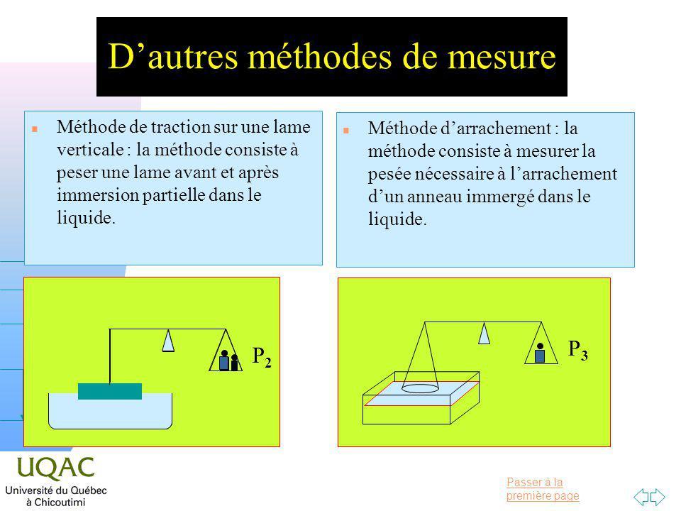 Passer à la première page v = 0 h Dautres méthodes de mesure n Méthode de traction sur une lame verticale : la méthode consiste à peser une lame avant et après immersion partielle dans le liquide.
