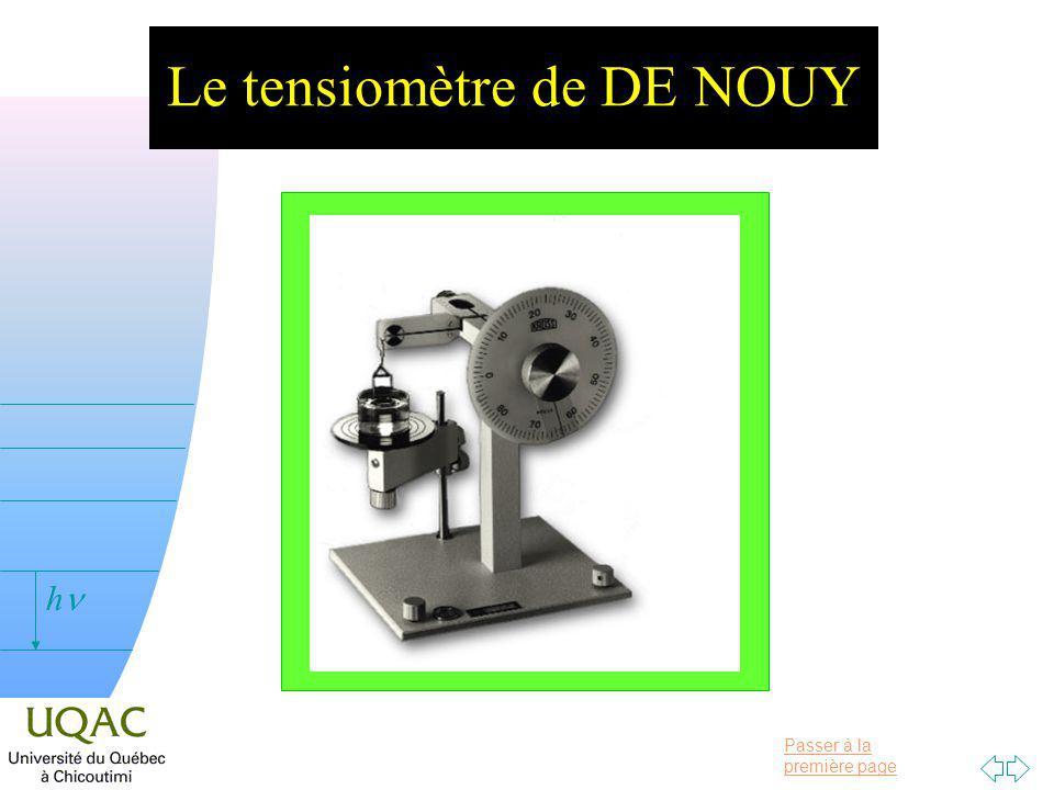 Passer à la première page v = 0 h Le tensiomètre de DE NOUY