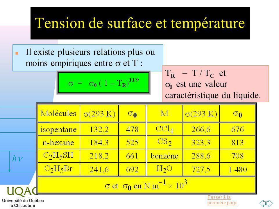 Passer à la première page v = 0 h Tension de surface et température Il existe plusieurs relations plus ou moins empiriques entre et T : T R = T / T C et 0 est une valeur caractéristique du liquide.