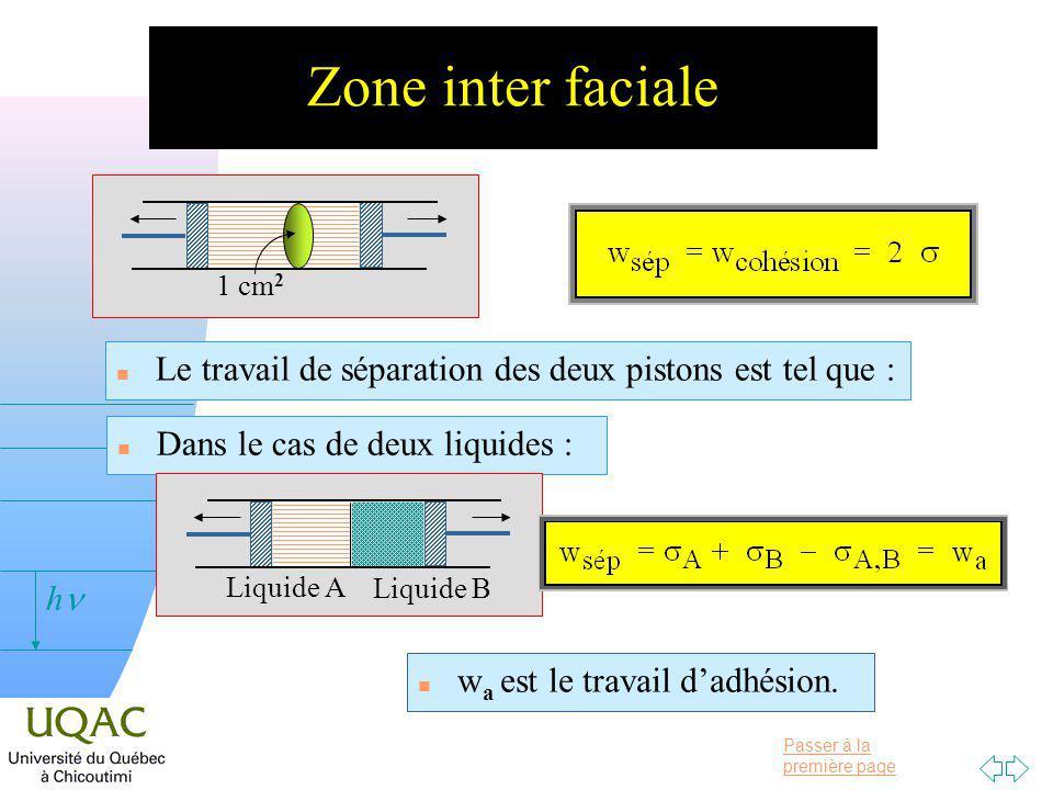 Passer à la première page v = 0 h Zone inter faciale n Le travail de séparation des deux pistons est tel que : 1 cm 2 n Dans le cas de deux liquides : Liquide A Liquide B n w a est le travail dadhésion.