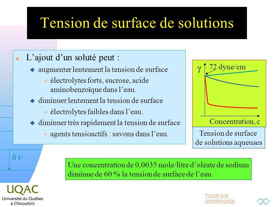 Passer à la première page v = 0 h Tension de surface de solutions n Lajout dun soluté peut : u augmenter lentement la tension de surface F électrolytes forts, sucrose, acide aminobenzoïque dans leau.
