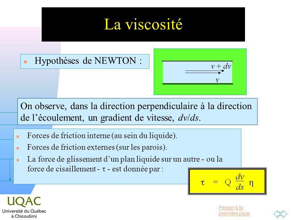 Passer à la première page v = 0 h La viscosité n Hypothèses de NEWTON : v v + dv On observe, dans la direction perpendiculaire à la direction de lécoulement, un gradient de vitesse, dv/ds.