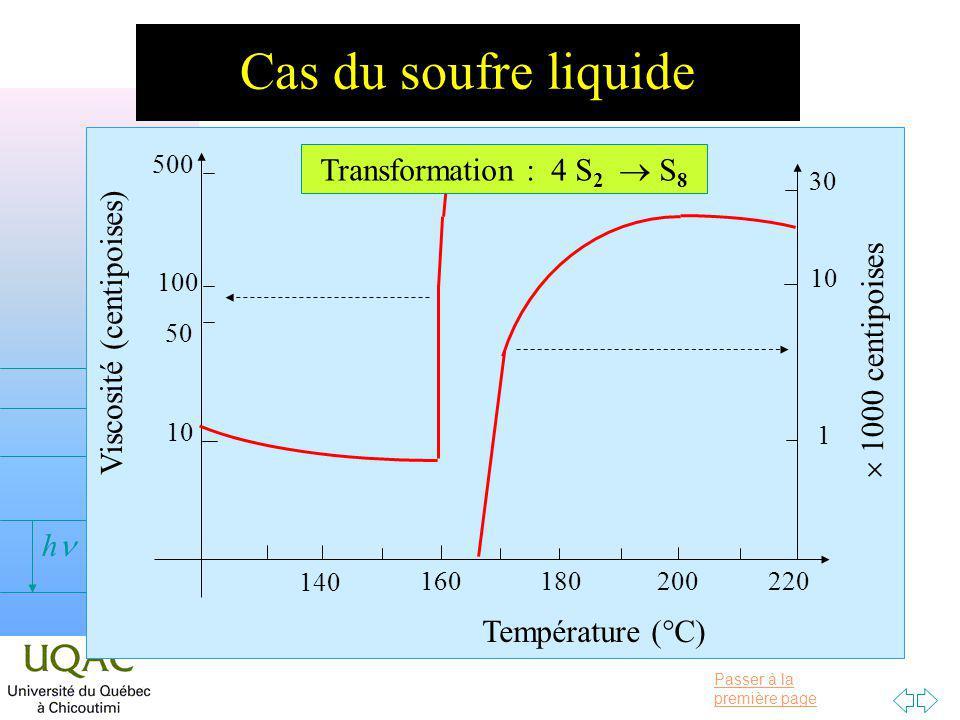 Passer à la première page v = 0 h Cas du soufre liquide 10 50 100 500 Viscosité (centipoises) 140 180 220 200 160 Température (°C) 1 10 30 1000 centipoises Transformation : 4 S 2 S 8
