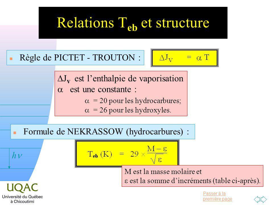 Passer à la première page v = 0 h Relations T eb et structure n Règle de PICTET - TROUTON : J v est lenthalpie de vaporisation est une constante : = 20 pour les hydrocarbures; = 26 pour les hydroxyles.