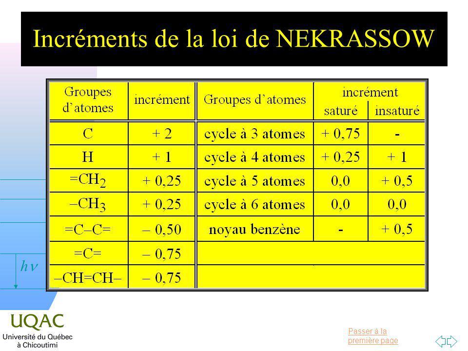 Passer à la première page v = 0 h Incréments de la loi de NEKRASSOW