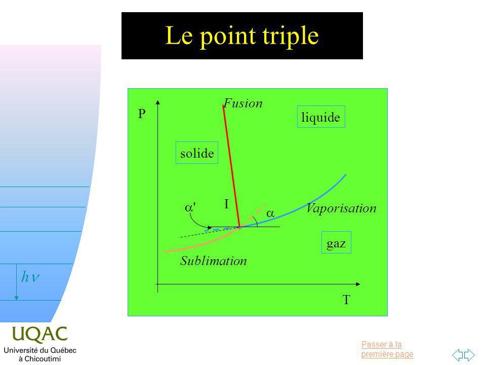 Passer à la première page v = 0 h T P liquide gaz Fusion Vaporisation Sublimation solide I Le point triple