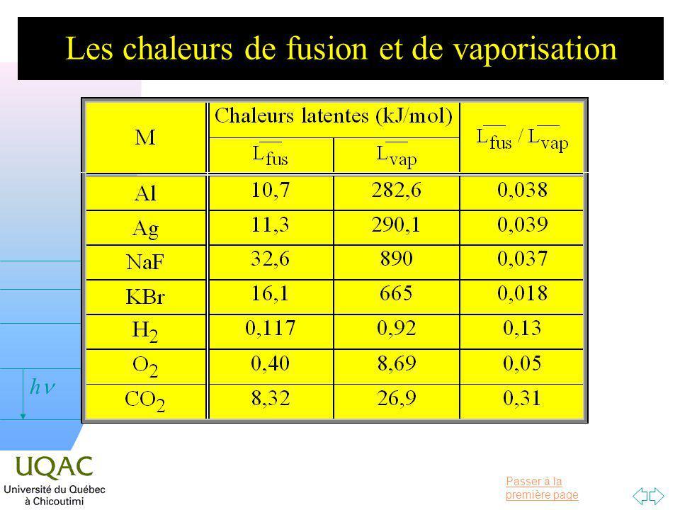 Passer à la première page v = 0 h Les chaleurs de fusion et de vaporisation