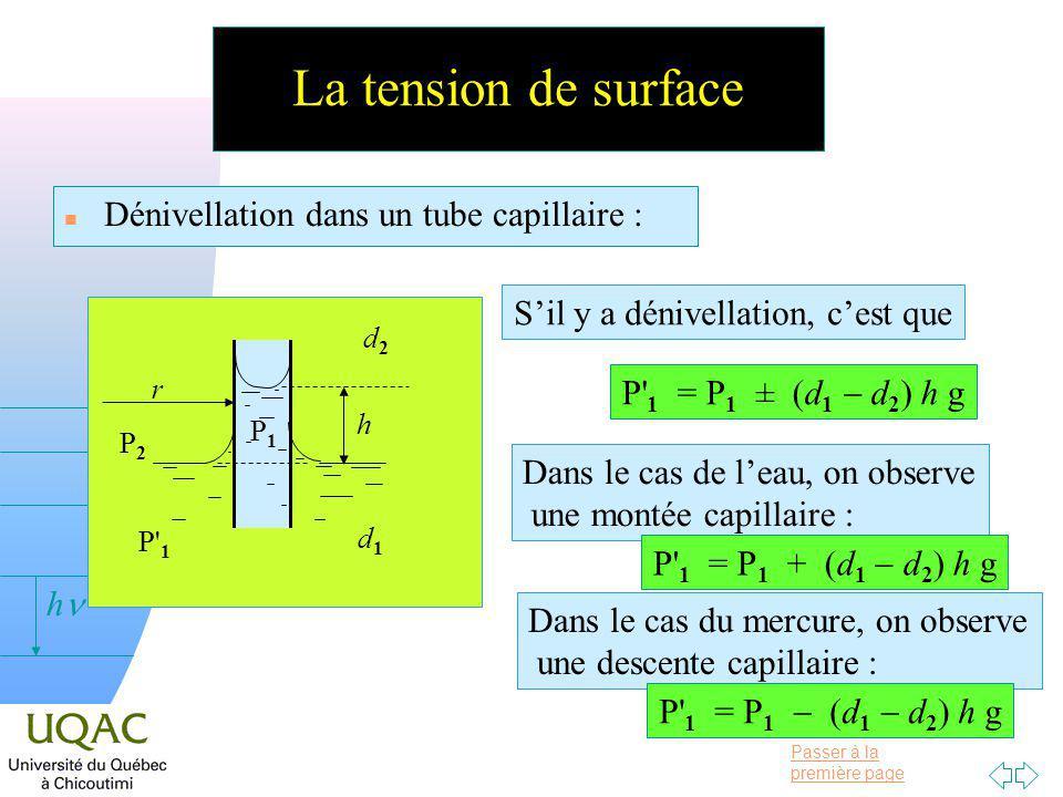 Passer à la première page v = 0 h La tension de surface n Dénivellation dans un tube capillaire : h d1d1 d2d2 r P 1 P1P1 P2P2 Sil y a dénivellation, cest que P 1 = P 1 ± (d 1 d 2 ) h g Dans le cas de leau, on observe une montée capillaire : P 1 = P 1 + (d 1 d 2 ) h g Dans le cas du mercure, on observe une descente capillaire : P 1 = P 1 (d 1 d 2 ) h g