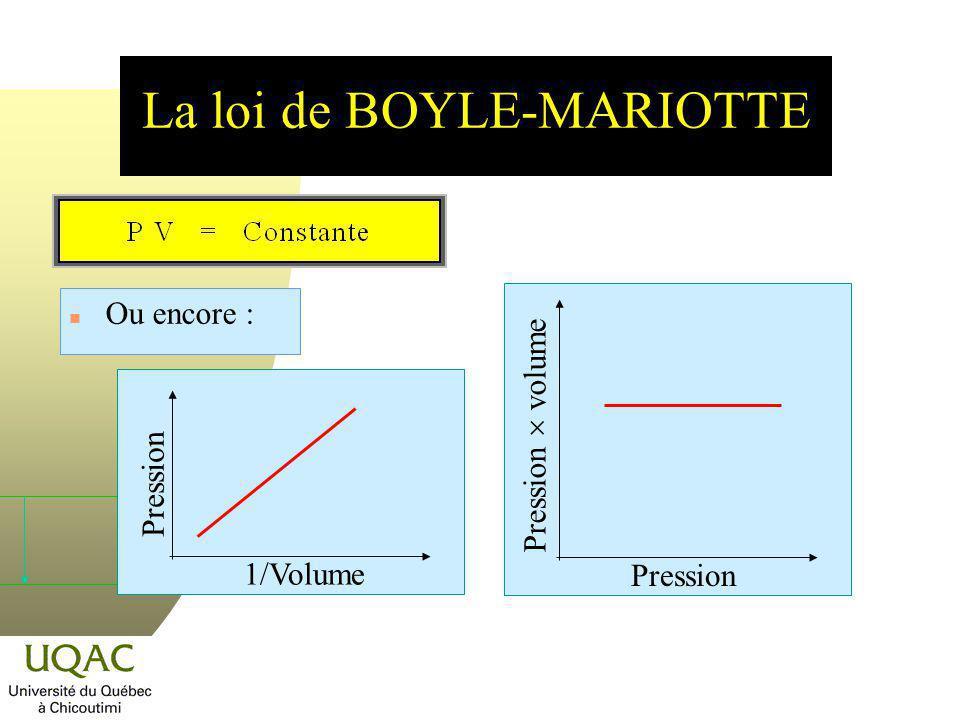 La loi de GAY-LUSSAC n Pour une quantité fixe de gaz, la pression du gaz est proportionnelle à la température de ce gaz.