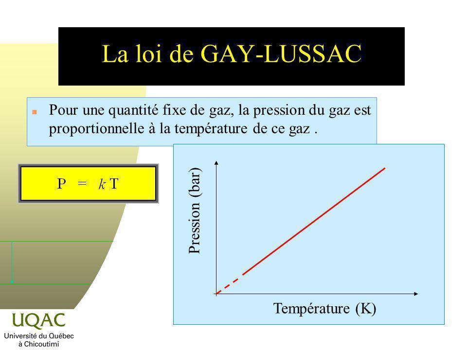 La loi de CHARLES n Le volume dune quantité déterminée de gaz est proportionnel à la température exprimée en kelvin.