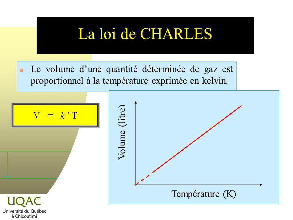 La loi de CHARLES et de GAY-LUSSAC n Laugmentation de volume dun gaz en fonction de la température est donnée par la relation : La combinaison de ces lois entraîne que pour un échantillon gazeux contenant un nombre n moles, le rapport PV/T est constant quelles que soient les valeurs de la pression, du volume et de la température :