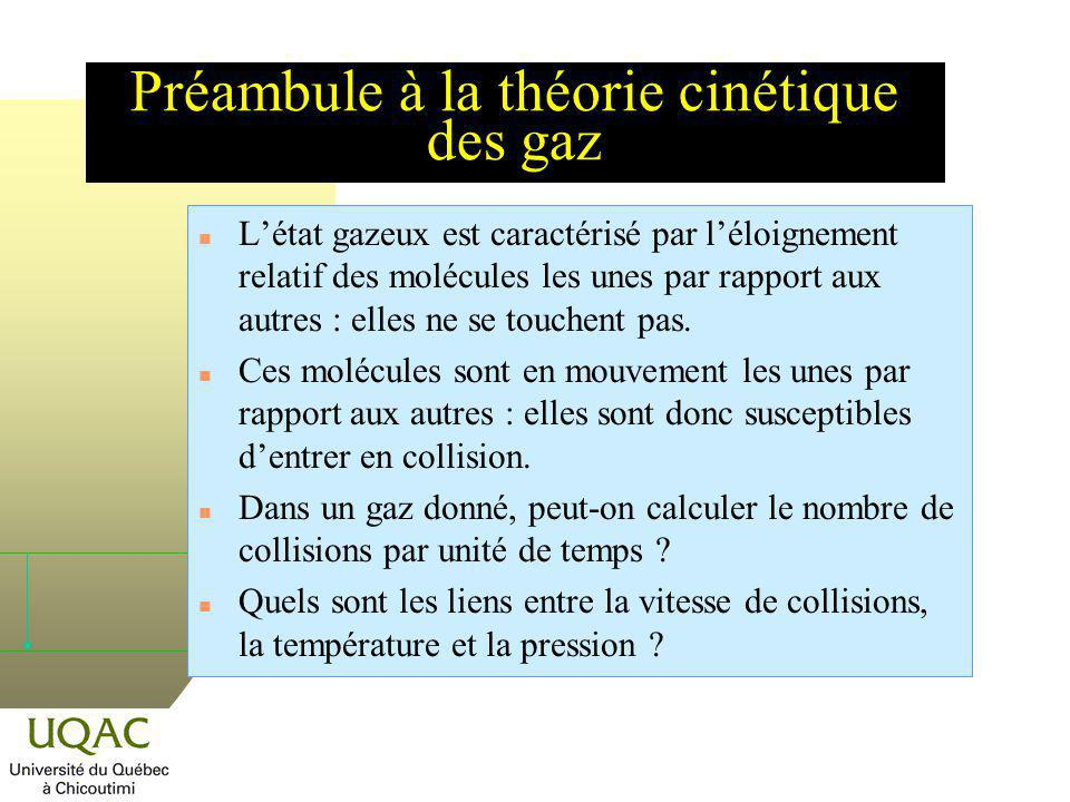 Les mélanges de gaz idéaux n Soient deux gaz A et B qui sont dans des volumes égaux V : lun est à la pression P A, lautre à la pression P B : n La pression du mélange est égale à somme des pressions P A et P B Plus généralement :