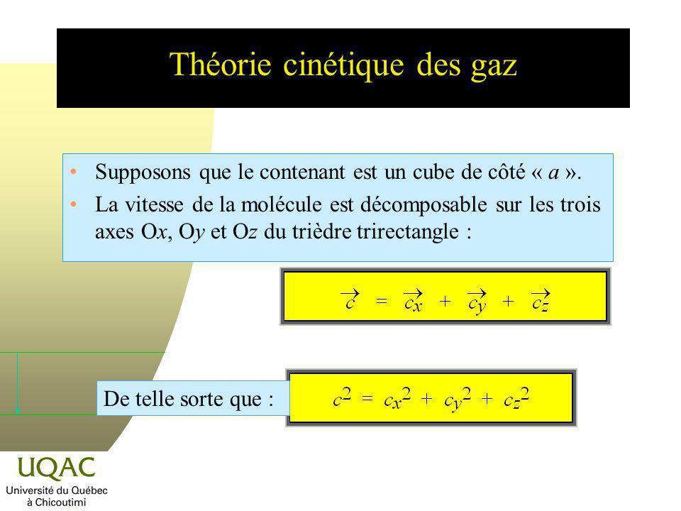 Pression sur les parois du contenant n Supposons que les chocs des molécules sur les parois sont élastiques : u angle dincidence = angle de réflexion; u la vitesse change de direction et non de grandeur; u la quantité de mouvement change de signe.
