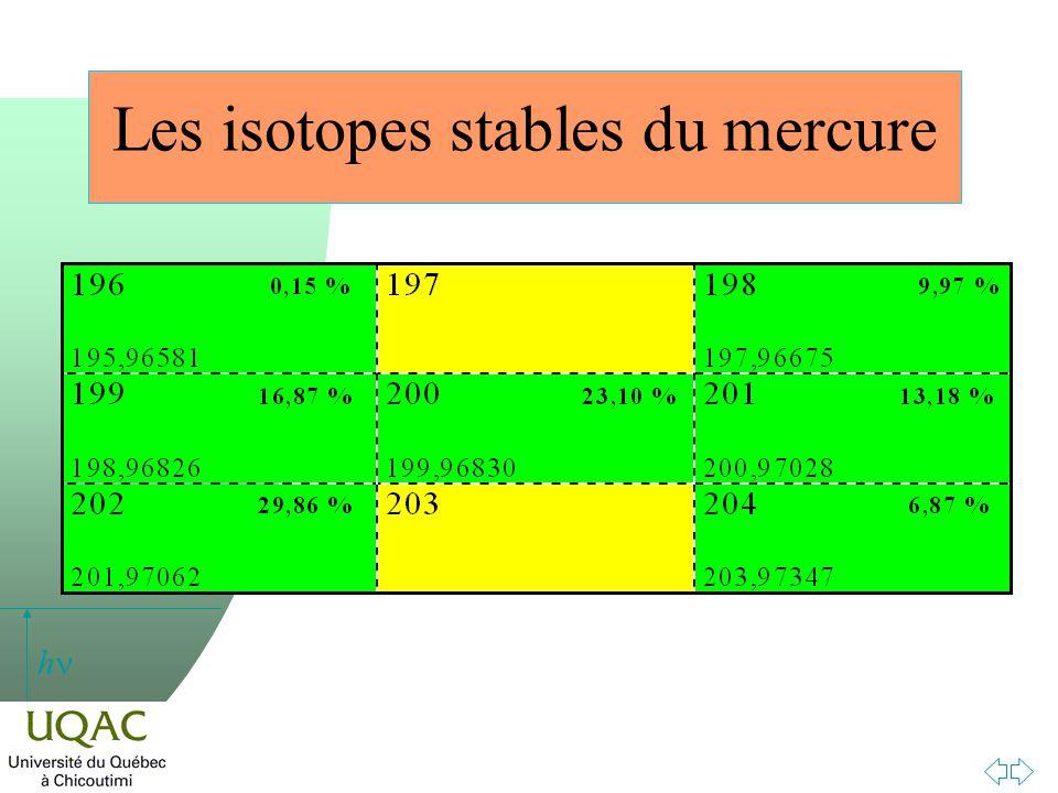 h Les isotopes stables du mercure