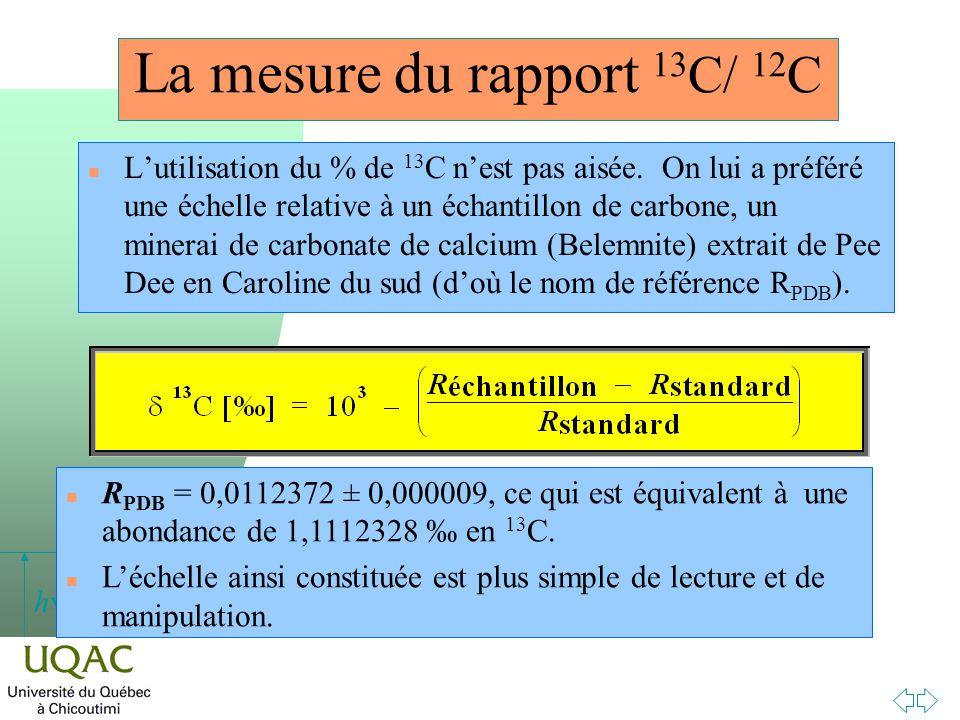 h La mesure du rapport 13 C/ 12 C n Lutilisation du % de 13 C nest pas aisée. On lui a préféré une échelle relative à un échantillon de carbone, un mi