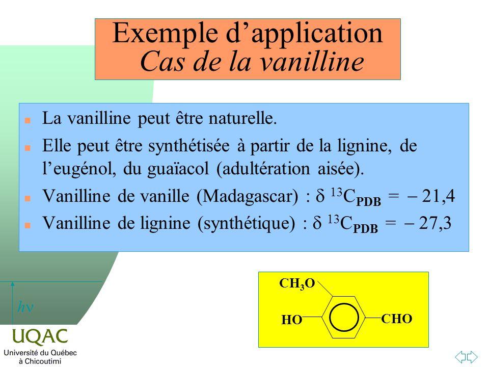 h Exemple dapplication Cas de la vanilline n La vanilline peut être naturelle. n Elle peut être synthétisée à partir de la lignine, de leugénol, du gu