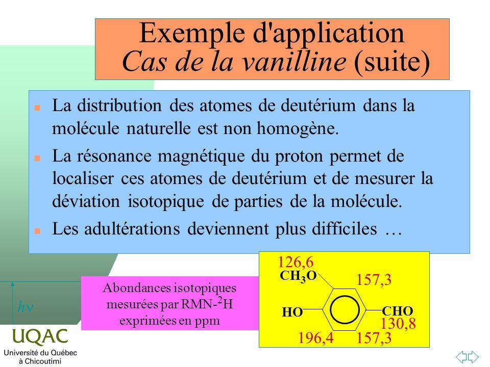h Exemple d'application Cas de la vanilline (suite) n La distribution des atomes de deutérium dans la molécule naturelle est non homogène. n La résona