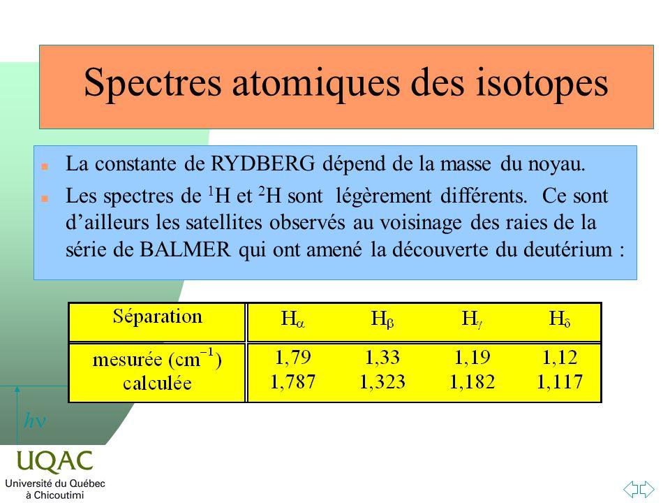 h Spectres atomiques des isotopes n La constante de RYDBERG dépend de la masse du noyau. n Les spectres de 1 H et 2 H sont légèrement différents. Ce s
