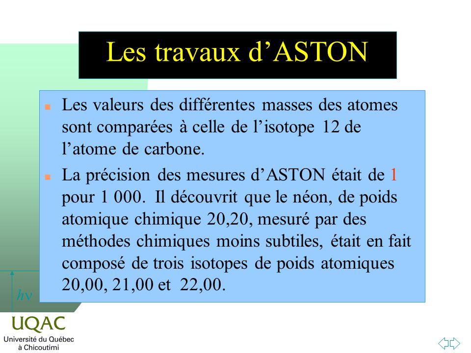 h Les travaux dASTON n Les valeurs des différentes masses des atomes sont comparées à celle de lisotope 12 de latome de carbone. n La précision des me