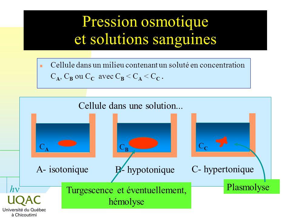 h Pression osmotique et solutions sanguines Cellule dans une solution... n Cellule dans un milieu contenant un soluté en concentration C A, C B ou C C