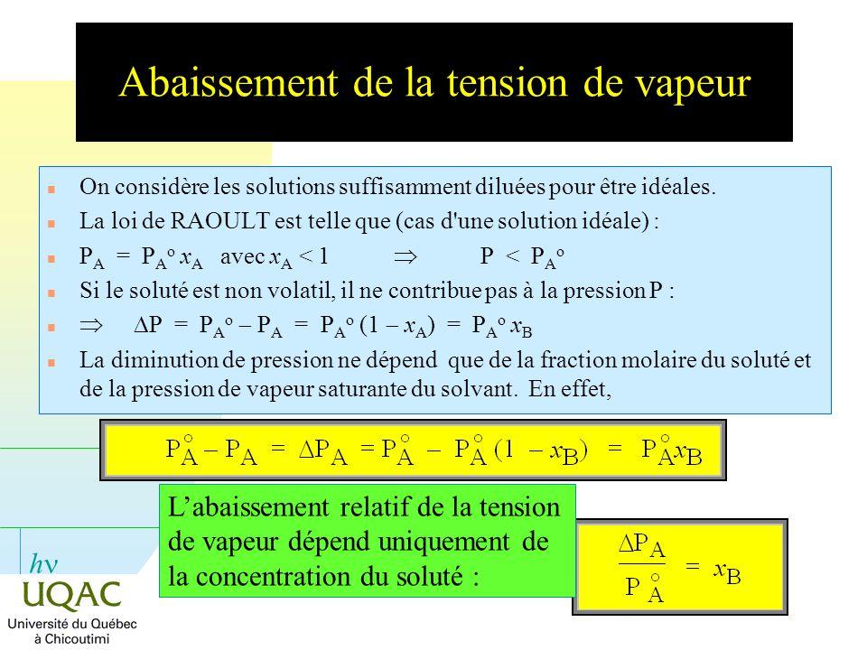 h Abaissement de la tension de vapeur n On considère les solutions suffisamment diluées pour être idéales. n La loi de RAOULT est telle que (cas d'une