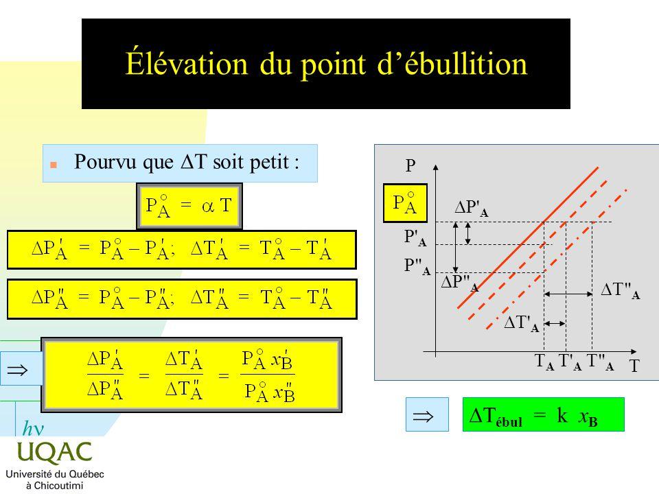 h Élévation du point débullition n En détaillant : puisque N A >>N B, w A et w B sont les masses du solvant et du soluté; M A et M B sont les masses molaires...