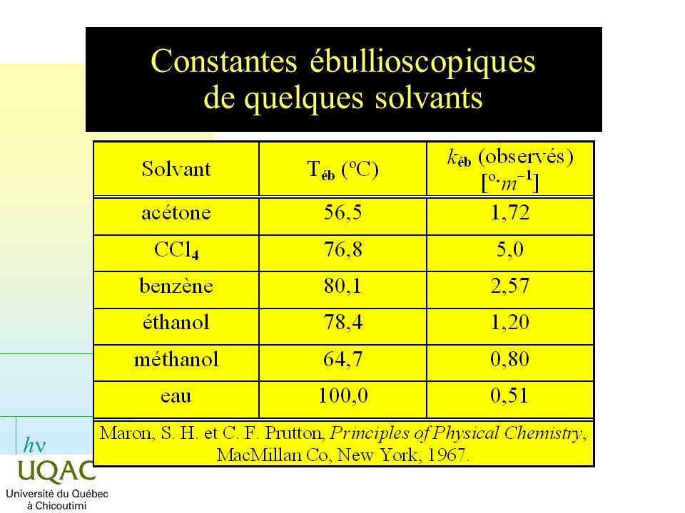 h Constantes ébullioscopiques de quelques solvants