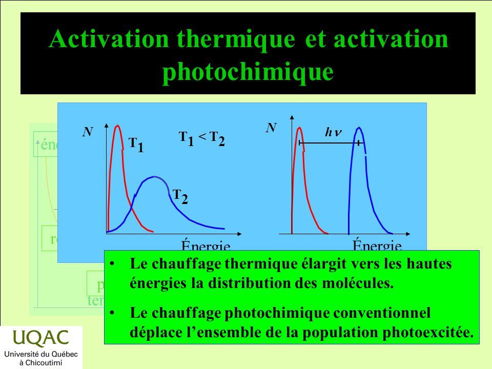 réactifs produits énergie temps Nature de lactivation des processus de réaction Lactivation peut être de nature : –thermique (pyrolyse) CH 3 -N=N-CH 3